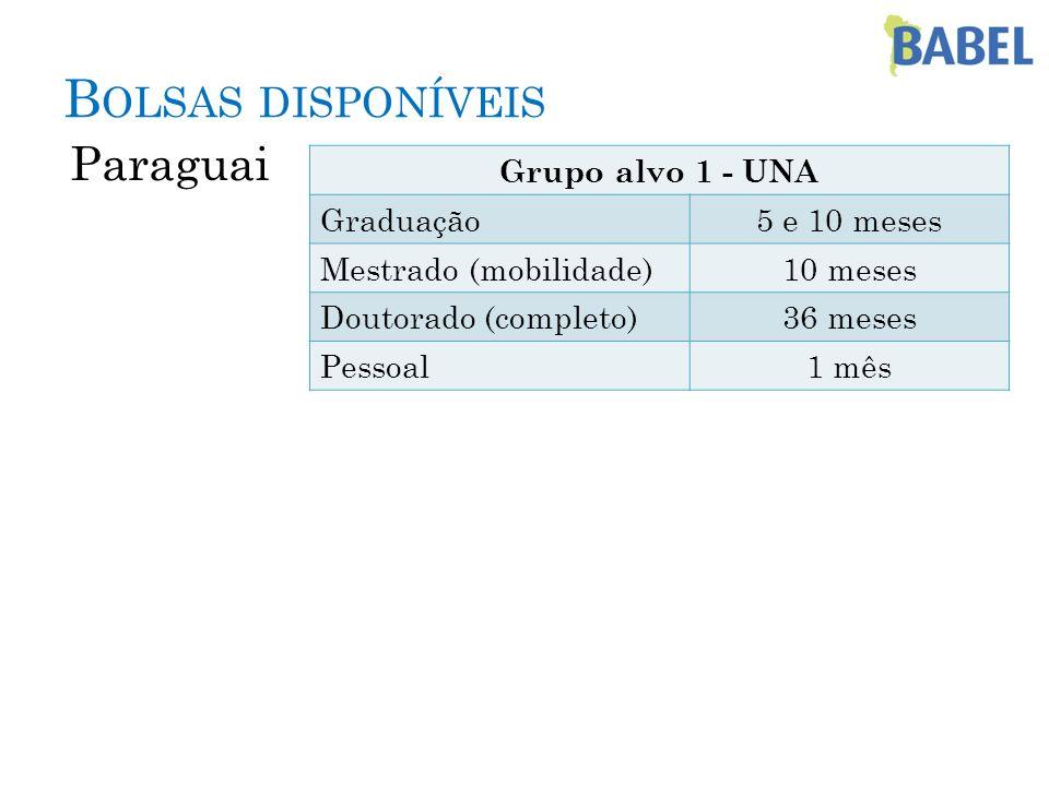 B OLSAS DISPONÍVEIS Paraguai Grupo alvo 1 - UNA Graduação5 e 10 meses Mestrado (mobilidade)10 meses Doutorado (completo)36 meses Pessoal1 mês
