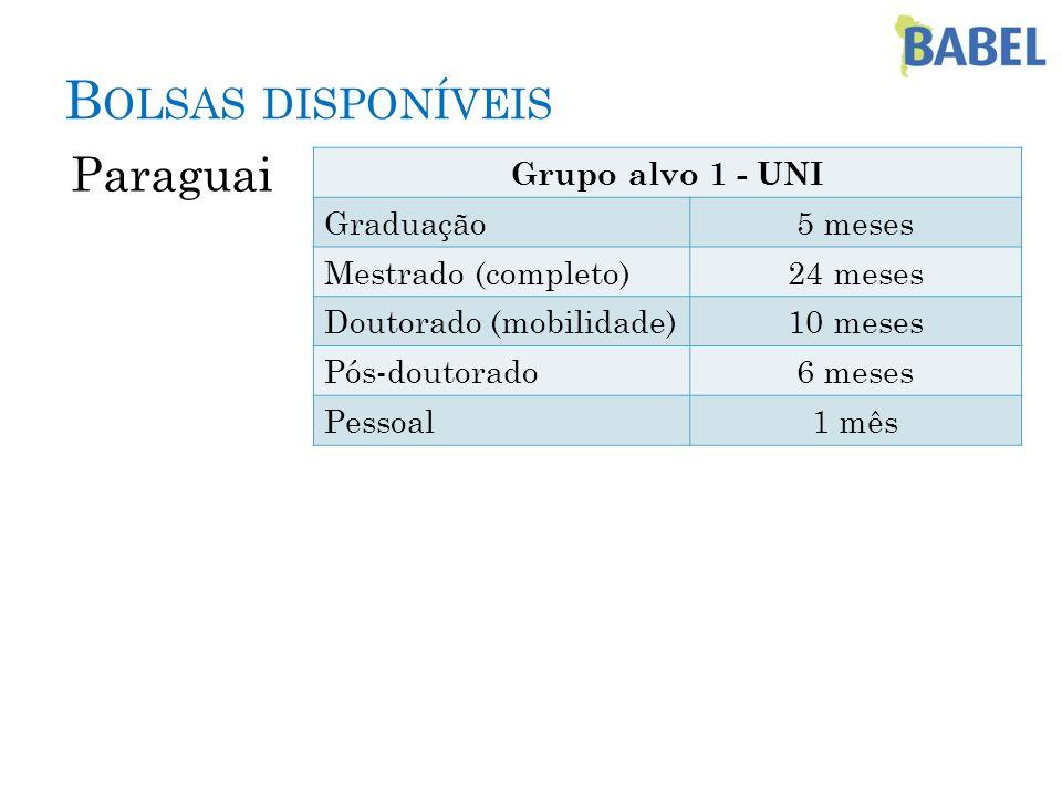 B OLSAS DISPONÍVEIS Paraguai Grupo alvo 1 - UNI Graduação5 meses Mestrado (completo)24 meses Doutorado (mobilidade)10 meses Pós-doutorado6 meses Pesso