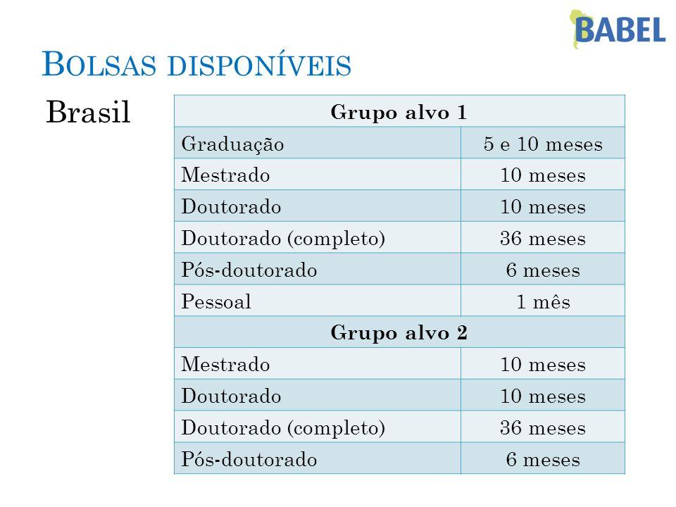 B OLSAS DISPONÍVEIS Brasil Grupo alvo 1 Graduação5 e 10 meses Mestrado10 meses Doutorado10 meses Doutorado (completo)36 meses Pós-doutorado6 meses Pes