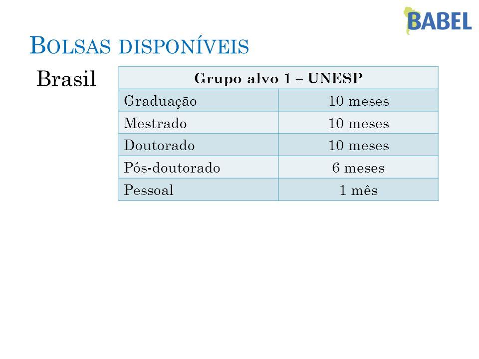 B OLSAS DISPONÍVEIS Brasil Grupo alvo 1 – UNESP Graduação10 meses Mestrado10 meses Doutorado10 meses Pós-doutorado6 meses Pessoal1 mês