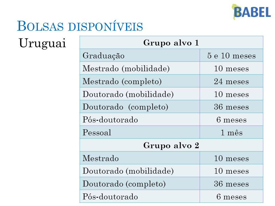 B OLSAS DISPONÍVEIS Uruguai Grupo alvo 1 Graduação5 e 10 meses Mestrado (mobilidade)10 meses Mestrado (completo)24 meses Doutorado (mobilidade)10 mese