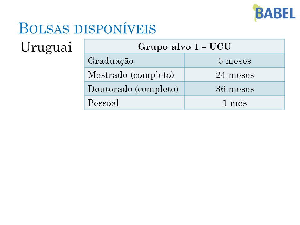 B OLSAS DISPONÍVEIS Uruguai Grupo alvo 1 – UCU Graduação5 meses Mestrado (completo)24 meses Doutorado (completo)36 meses Pessoal1 mês