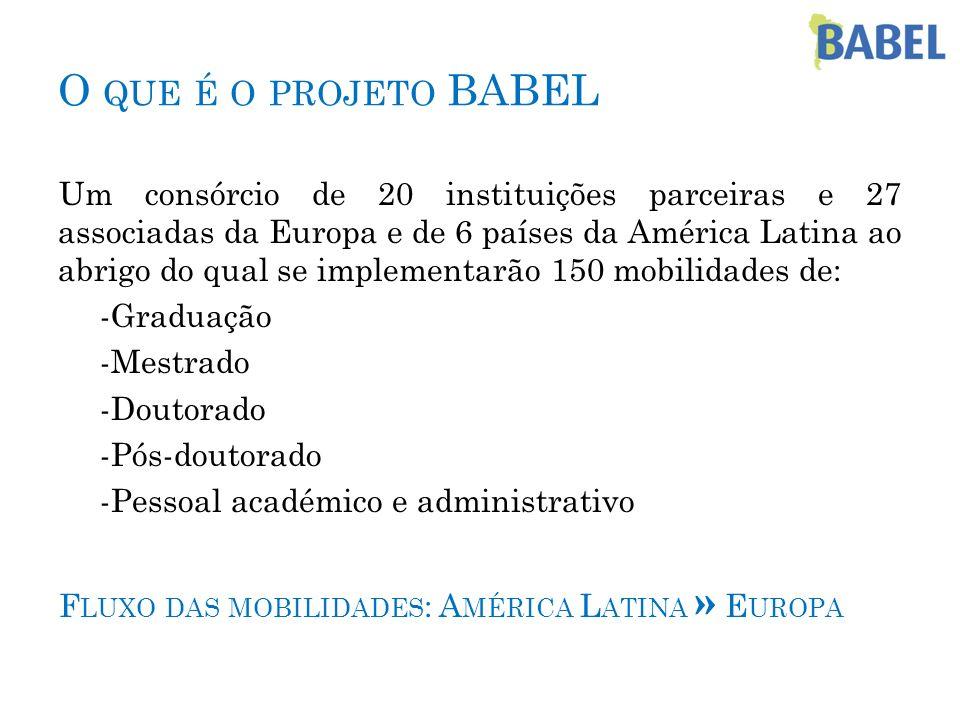O QUE É O PROJETO BABEL Um consórcio de 20 instituições parceiras e 27 associadas da Europa e de 6 países da América Latina ao abrigo do qual se imple