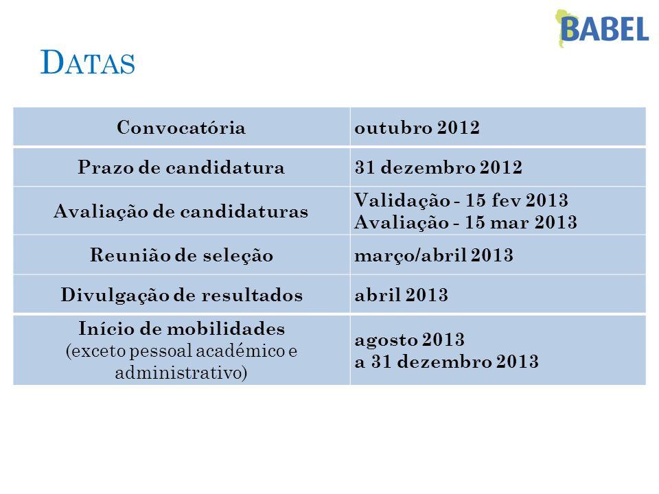 D ATAS Convocatóriaoutubro 2012 Prazo de candidatura31 dezembro 2012 Avaliação de candidaturas Validação - 15 fev 2013 Avaliação - 15 mar 2013 Reunião