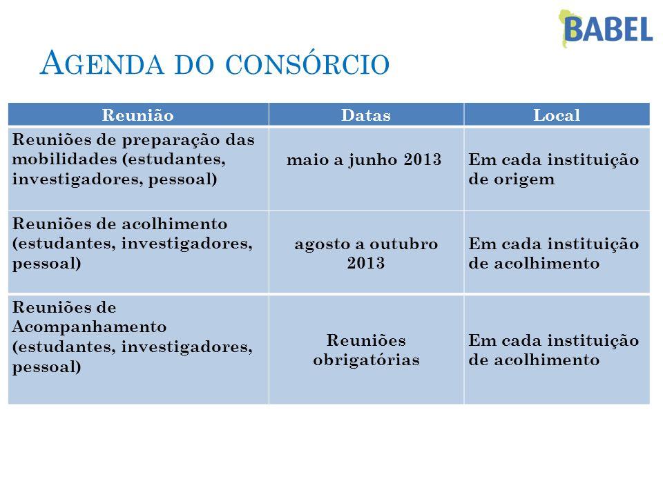 A GENDA DO CONSÓRCIO ReuniãoDatasLocal Reuniões de preparação das mobilidades (estudantes, investigadores, pessoal) maio a junho 2013 Em cada institui
