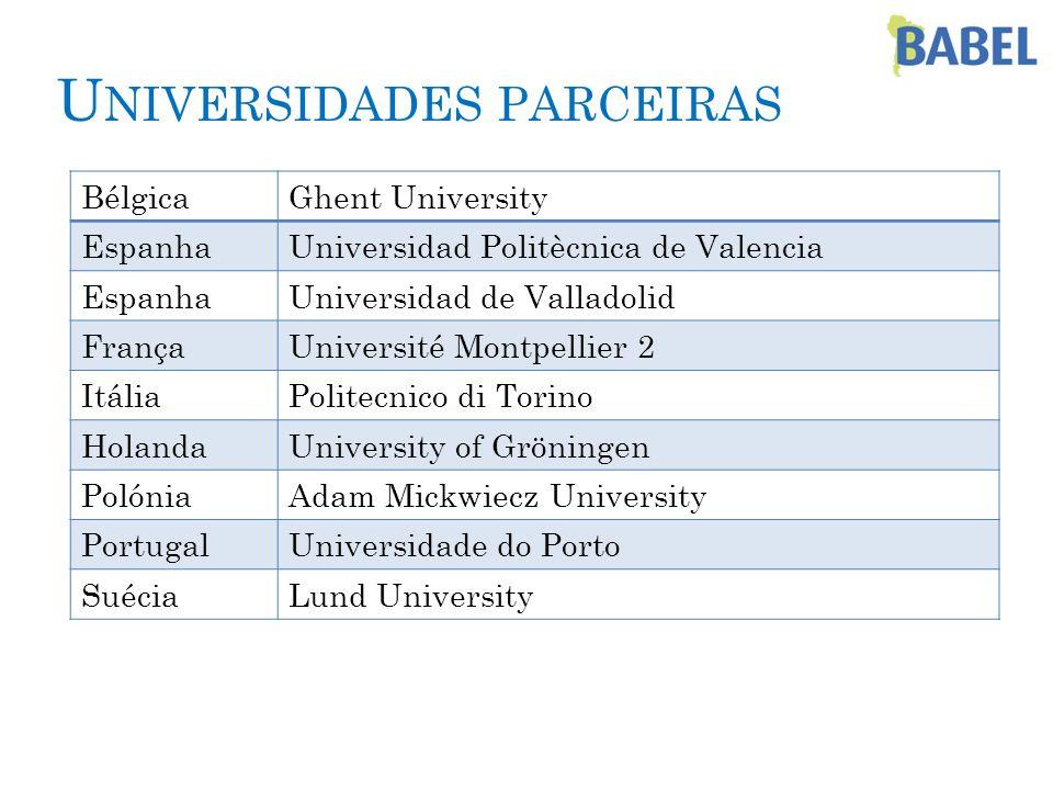 U NIVERSIDADES PARCEIRAS BélgicaGhent University EspanhaUniversidad Politècnica de Valencia EspanhaUniversidad de Valladolid FrançaUniversité Montpell