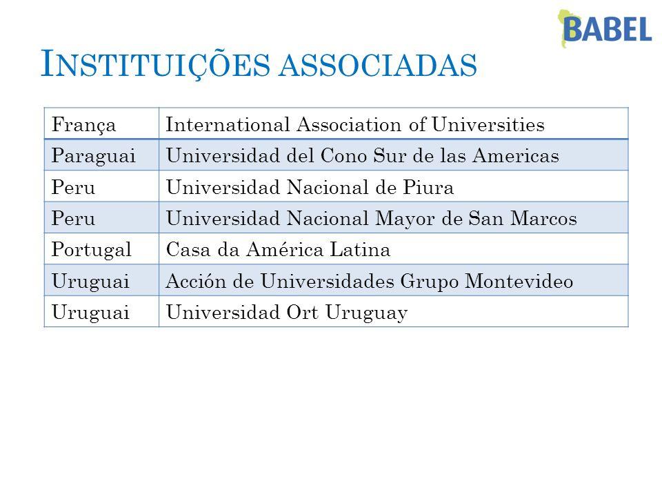 I NSTITUIÇÕES ASSOCIADAS FrançaInternational Association of Universities ParaguaiUniversidad del Cono Sur de las Americas PeruUniversidad Nacional de