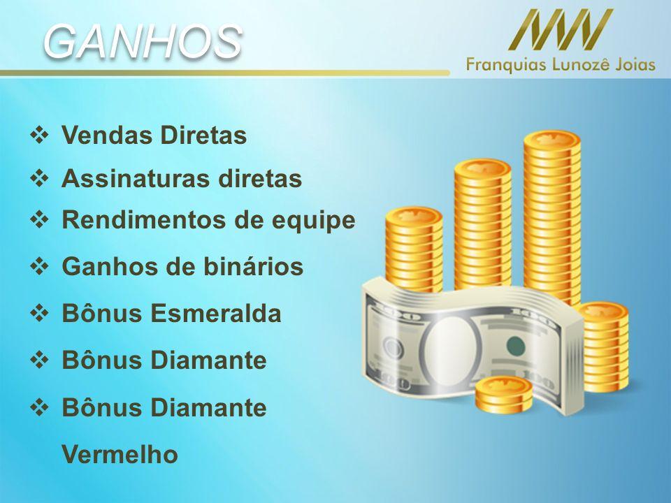 Vendas Diretas Assinaturas diretas Rendimentos de equipe Ganhos de binários Bônus Esmeralda Bônus Diamante Bônus Diamante Vermelho GANHOS
