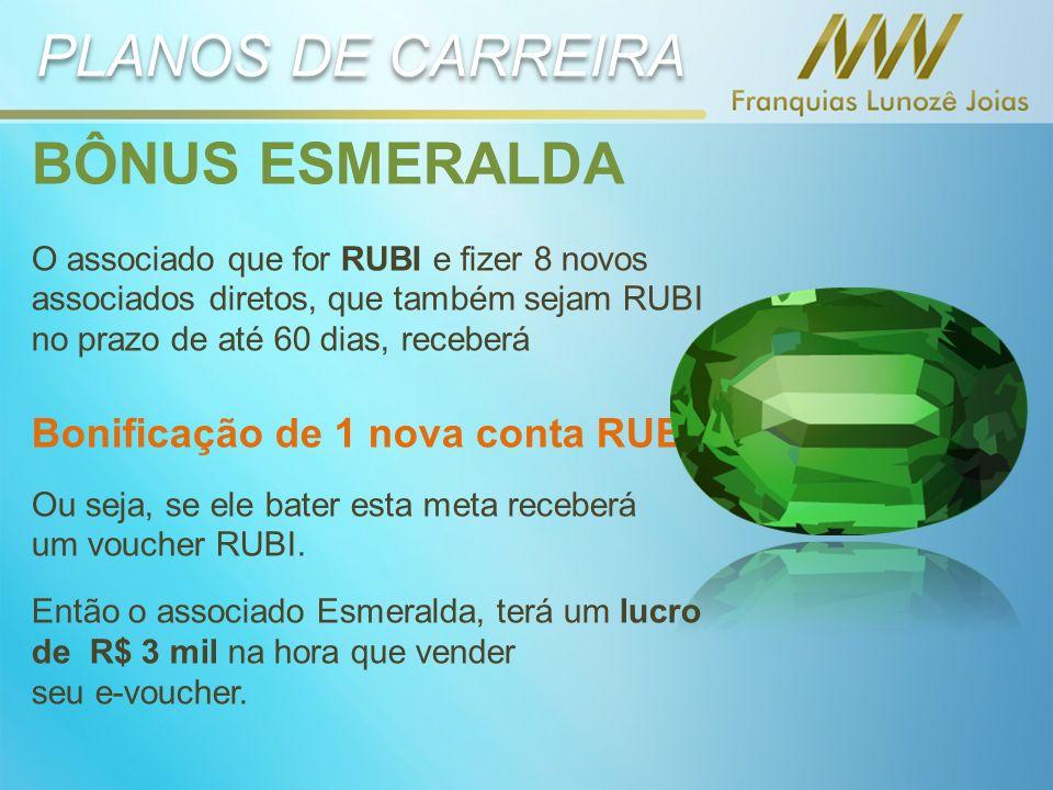BÔNUS ESMERALDA O associado que for RUBI e fizer 8 novos associados diretos, que também sejam RUBI no prazo de até 60 dias, receberá Bonificação de 1 nova conta RUBI.