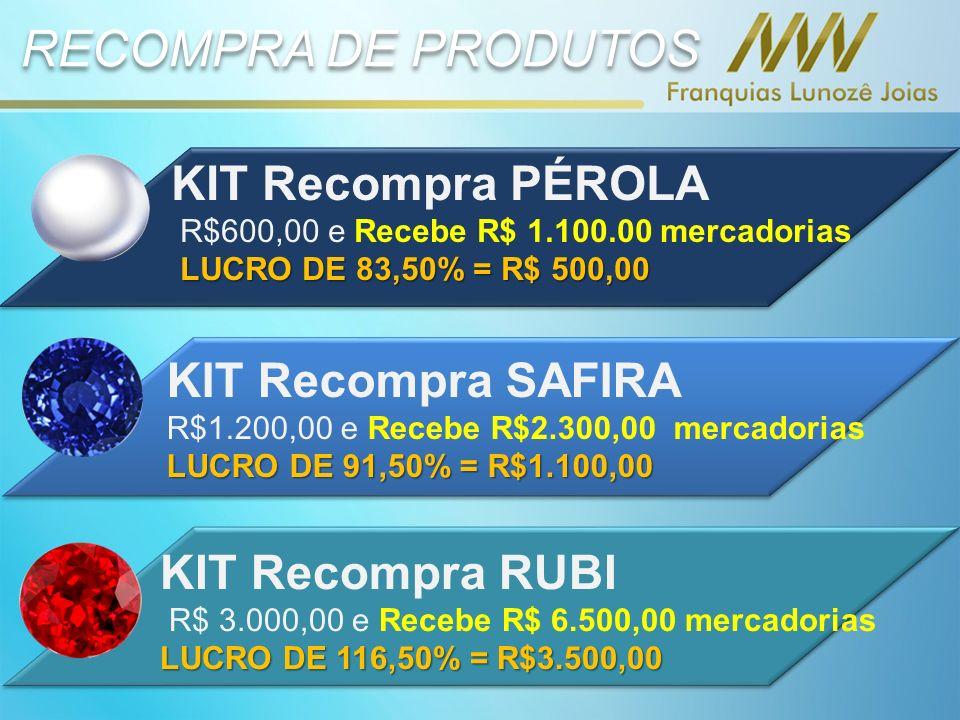 KIT Recompra PÉROLA R$600,00 e Recebe R$ 1.100.00 mercadorias LUCRO DE 83,50% = R$ 500,00 LUCRO DE 83,50% = R$ 500,00 KIT Recompra SAFIRA R$1.200,00 e Recebe R$2.300,00 mercadorias LUCRO DE 91,50% = R$1.100,00 KIT Recompra RUBI R$ 3.000,00 e Recebe R$ 6.500,00 mercadorias LUCRO DE 116,50% = R$3.500,00 RECOMPRA DE PRODUTOS