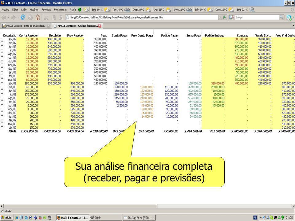 Sua análise financeira completa (receber, pagar e previsões)