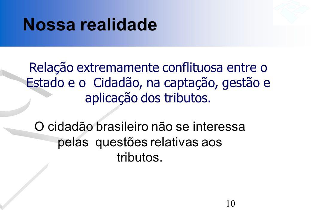 10 Relação extremamente conflituosa entre o Estado e o Cidadão, na captação, gestão e aplicação dos tributos. Nossa realidade O cidadão brasileiro não
