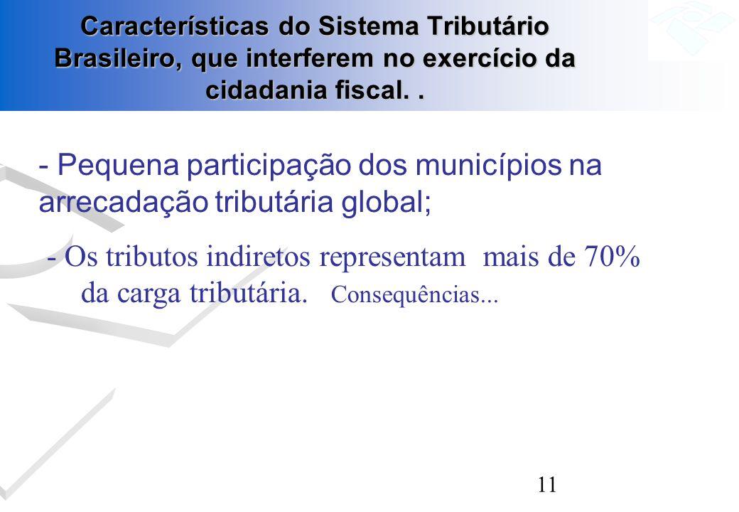 11 Características do Sistema Tributário Brasileiro, que interferem no exercício da cidadania fiscal.. - Pequena participação dos municípios na arreca