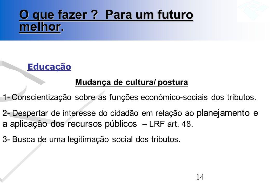 14 O que fazer ? Para um futuro melhor. Educação Mudança de cultura/ postura 1- Conscientização sobre as funções econômico-sociais dos tributos. 2- De