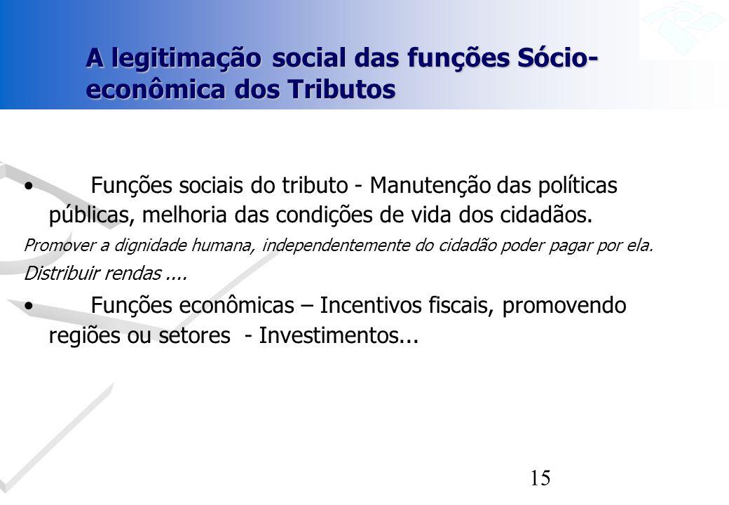 15 A legitimação social das funções Sócio- econômica dos Tributos Funções sociais do tributo - Manutenção das políticas públicas, melhoria das condiçõ