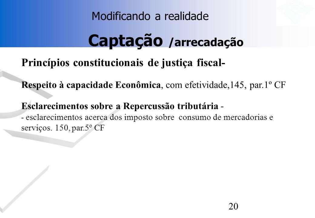 20 Captação /arrecadação Princípios constitucionais de justiça fiscal- Respeito à capacidade Econômica, com efetividade,145, par.1º CF Esclarecimentos
