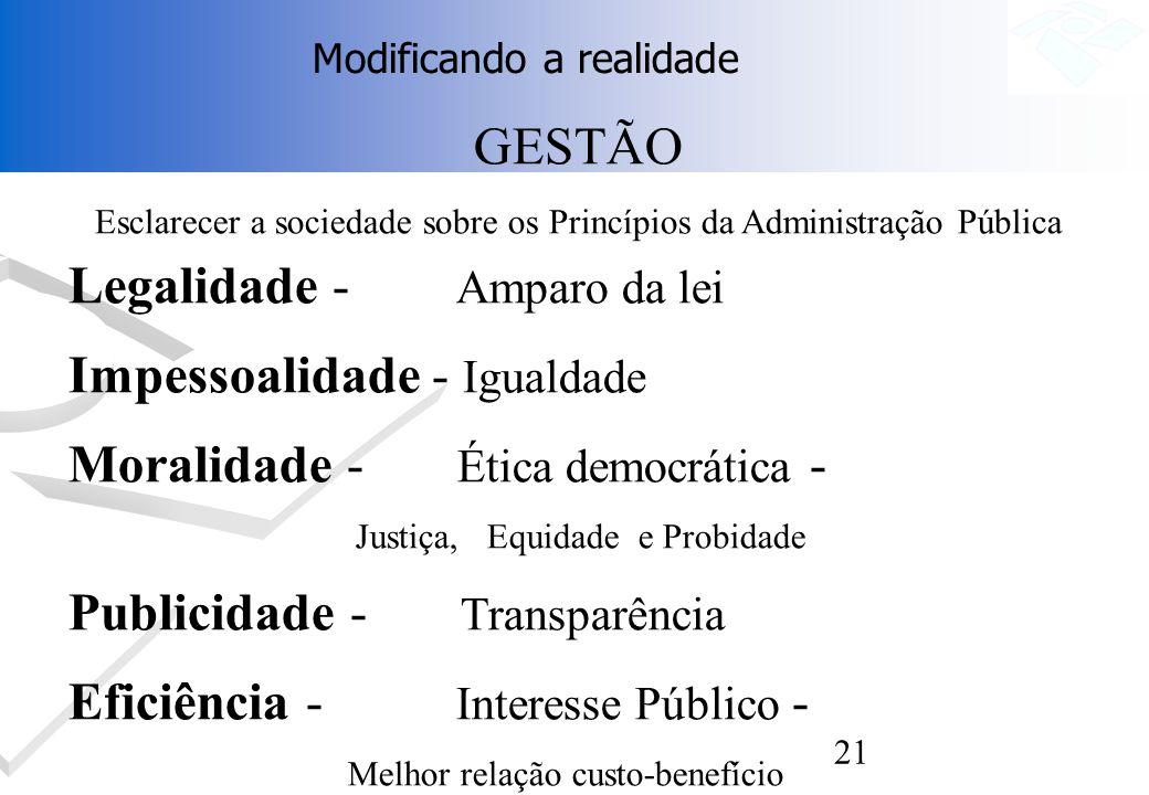 21 Legalidade - Amparo da lei Impessoalidade - Igualdade Moralidade - Ética democrática - Justiça, Equidade e Probidade Publicidade - Transparência Ef