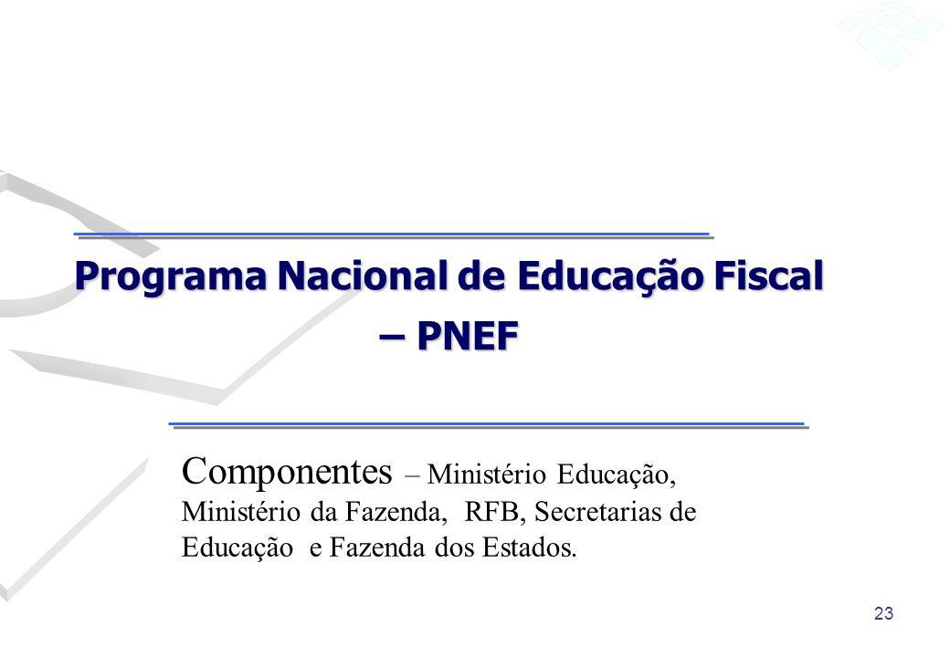 23 Programa Nacional de Educação Fiscal – PNEF Componentes – Ministério Educação, Ministério da Fazenda, RFB, Secretarias de Educação e Fazenda dos Es