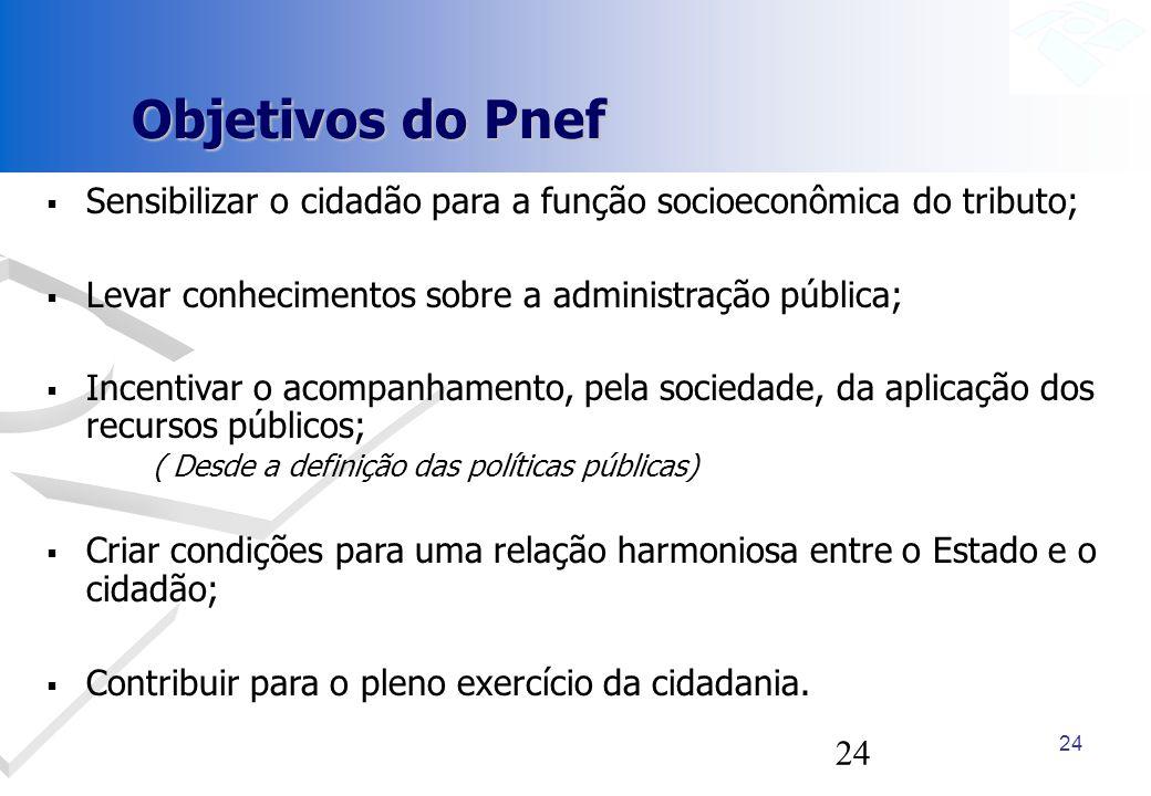 24 Sensibilizar o cidadão para a função socioeconômica do tributo; Levar conhecimentos sobre a administração pública; Incentivar o acompanhamento, pel