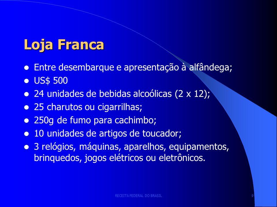 RECEITA FEDERAL DO BRASIL 10 Loja Franca Menores de 18 anos não podem adquirir bebida alcoólica e artigos de tabacaria; Bens adquiridos em lojas francas no Brasil no momento da partida para o exterior e no exterior ou na aeronave integra a cota de viajante;