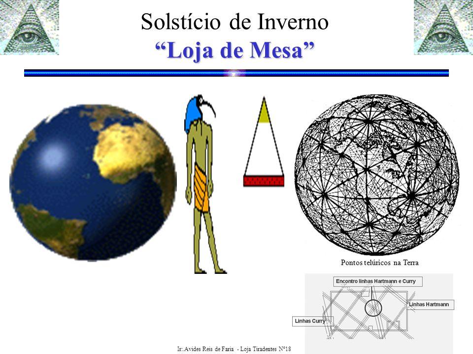 Ir:.Avides Reis de Faria - Loja Tiradentes Nº18 GLPR A Terra leva um ano para descrever uma órbita em torno do Sol, ao longo de um plano denominado eclíptica.