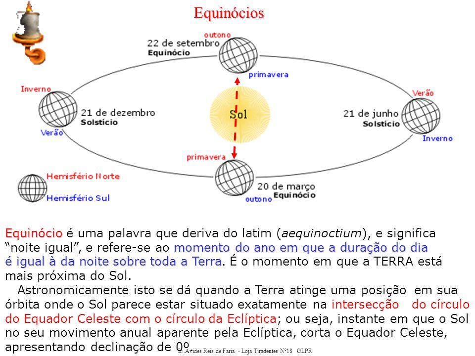 Ir:.Avides Reis de Faria - Loja Tiradentes Nº18 GLPR Solstício É a época do ano em que o Sol atinge o máximo afastamento angular do Equador, no seu movimento aparente na esfera celeste.