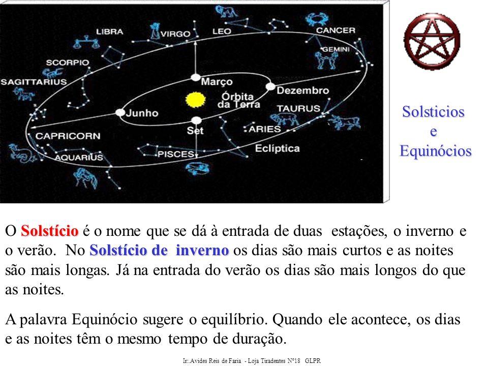 Ir:.Avides Reis de Faria - Loja Tiradentes Nº18 GLPR SOLSTÍCIOS Sobre os SOLSTÍCIOS