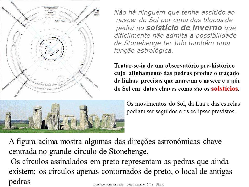 Ir:.Avides Reis de Faria - Loja Tiradentes Nº18 GLPR Newgrange - Irlanda Perto de Drogheda, a 45 quilômetros ao norte de Dublin na costa leste da Irlanda, existe um túmulo de pedras: Newgrange, data de 3250 a.c.