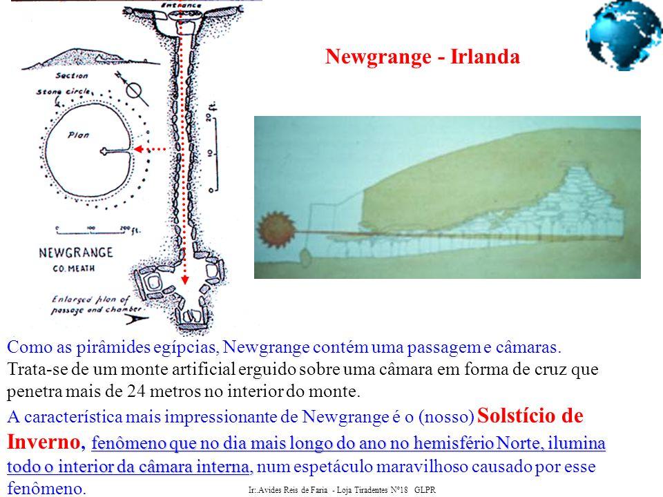Ir:.Avides Reis de Faria - Loja Tiradentes Nº18 GLPR Solstício de Inverno nos Andes amautas Os amautas de Tiwanaku afirmam que 2003 é o ano 5511 do mundo andino.