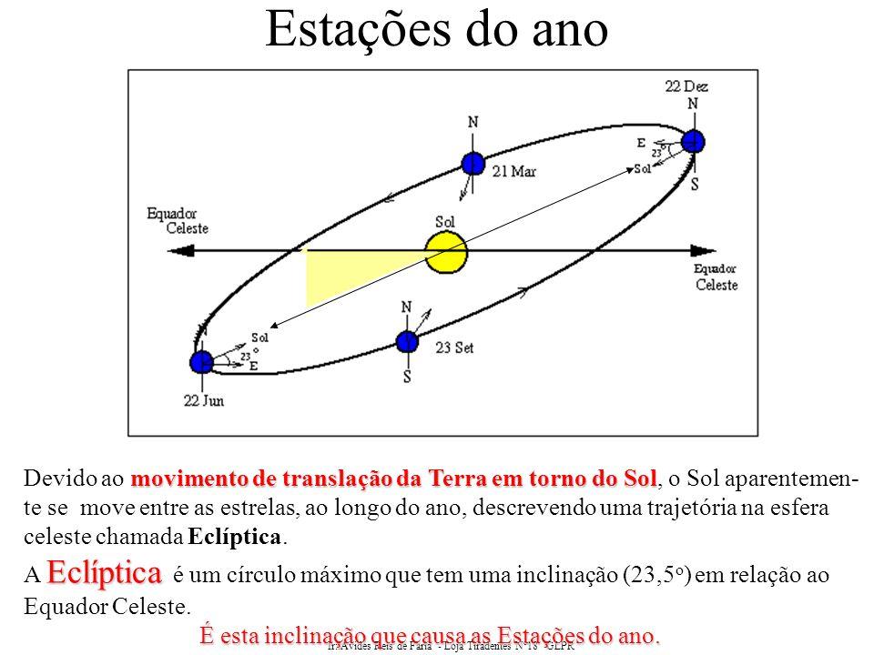 Ir:.Avides Reis de Faria - Loja Tiradentes Nº18 GLPR Durante o seu passeio pela eclíptica o Sol vai passando pelas 12 casas do zodíaco, cada uma correspondendo a 30° de arco sobre Datas em que o Sol entra nos signos (aprox.): a esfera celeste, na qual vão se sucedendo as diversas constelações.