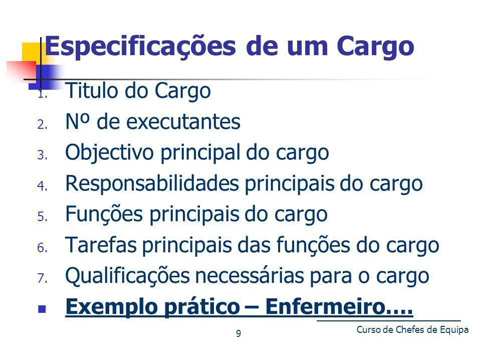 Curso de Chefes de Equipa 9 Especificações de um Cargo 1. Titulo do Cargo 2. Nº de executantes 3. Objectivo principal do cargo 4. Responsabilidades pr