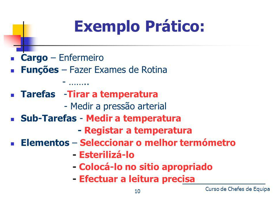 Curso de Chefes de Equipa 10 Exemplo Prático: Cargo – Enfermeiro Funções – Fazer Exames de Rotina - …….. Tarefas -Tirar a temperatura - Medir a pressã