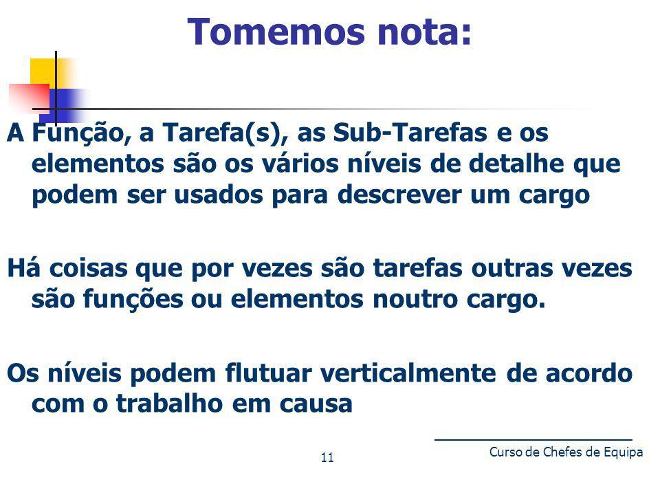 Curso de Chefes de Equipa 11 Tomemos nota: A Função, a Tarefa(s), as Sub-Tarefas e os elementos são os vários níveis de detalhe que podem ser usados p