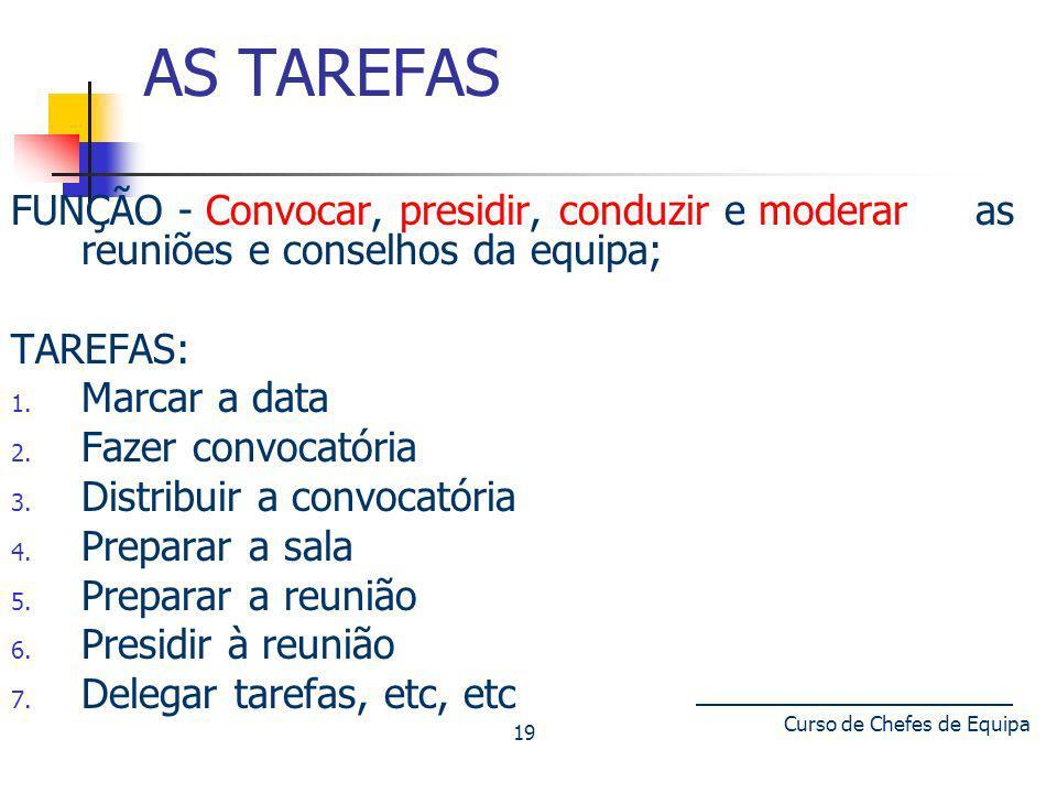 Curso de Chefes de Equipa 19 AS TAREFAS FUNÇÃO - Convocar, presidir, conduzir e moderar as reuniões e conselhos da equipa; TAREFAS: 1. Marcar a data 2