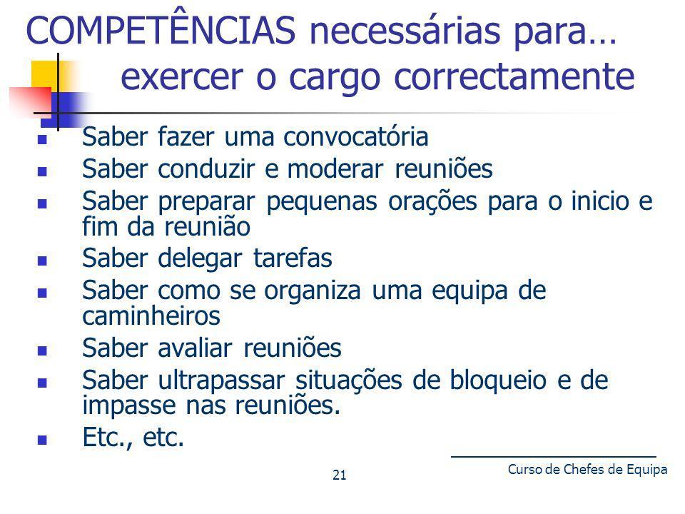Curso de Chefes de Equipa 21 COMPETÊNCIAS necessárias para… exercer o cargo correctamente Saber fazer uma convocatória Saber conduzir e moderar reuniõ