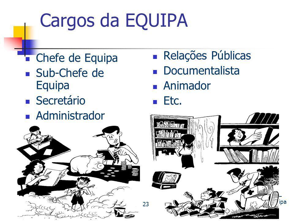Curso de Chefes de Equipa 23 Cargos da EQUIPA Chefe de Equipa Sub-Chefe de Equipa Secretário Administrador Relações Públicas Documentalista Animador E