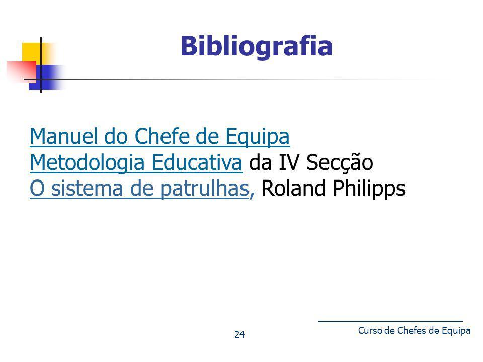 Curso de Chefes de Equipa 24 Bibliografia Manuel do Chefe de Equipa Metodologia Educativa da IV Secção O sistema de patrulhas, Roland Philipps