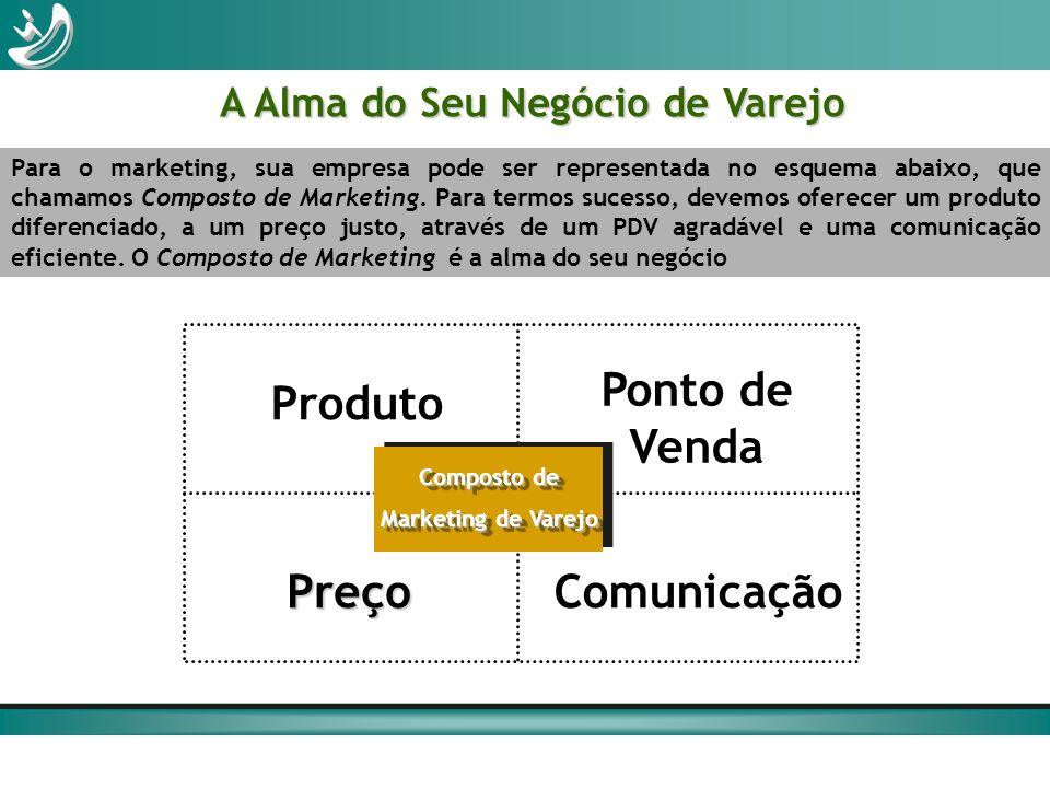 A Alma do Seu Negócio de Varejo Ponto de Venda Comunicação Produto Preço Para o marketing, sua empresa pode ser representada no esquema abaixo, que ch