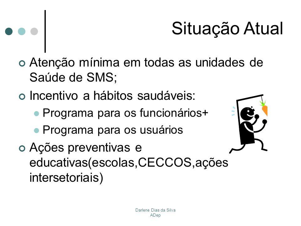 Darlene Dias da Silva ADep Situação Atual Atenção mínima em todas as unidades de Saúde de SMS; Incentivo a hábitos saudáveis: Programa para os funcion
