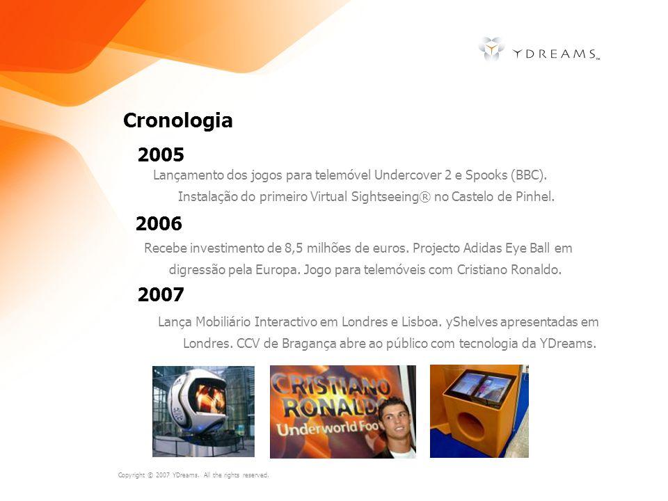 Copyright © 2007 YDreams. All the rights reserved. Cronologia 2005 2006 2007 Lançamento dos jogos para telemóvel Undercover 2 e Spooks (BBC). Instalaç