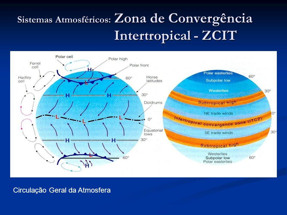 Sistemas Atmosféricos: Zona de Convergência Intertropical - ZCIT Circulação Geral da Atmosfera