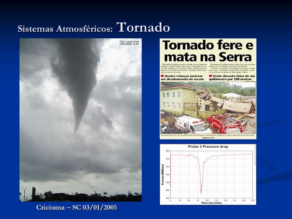 Sistemas Atmosféricos: Tornado Criciuma – SC 03/01/2005