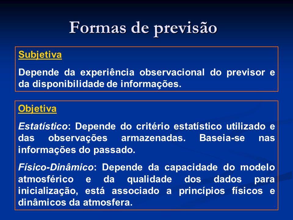 Formas de previsão Subjetiva Depende da experiência observacional do previsor e da disponibilidade de informações. Objetiva Estatístico: Depende do cr