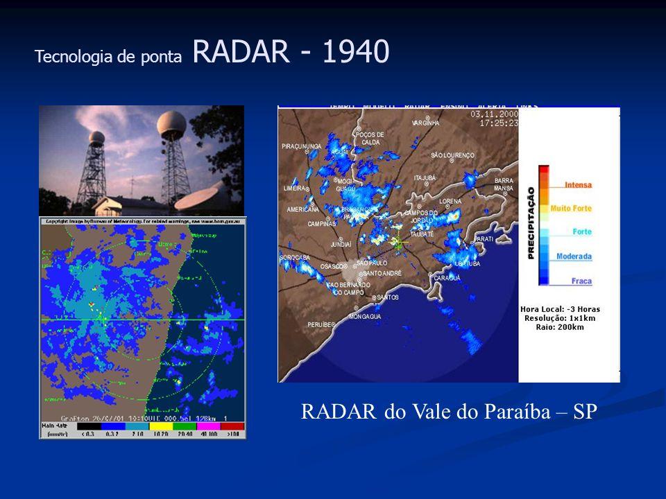 Tecnologia de ponta RADAR - 1940 RADAR do Vale do Paraíba – SP