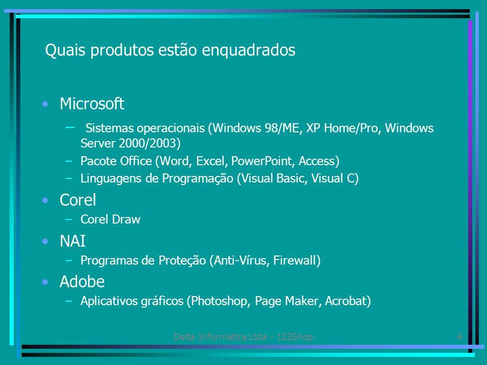Delta Informática Ltda - 123Shop5 Quais produtos estão enquadrados: Macromedia – Programas Gráficos (Flash, ShockWave) Symantec –Programas de Proteção (Anti-Vírus, Firewall) Veritas –Aplicativos de segurança (Backup) Borland –Linguagens de Programação (Delphi)