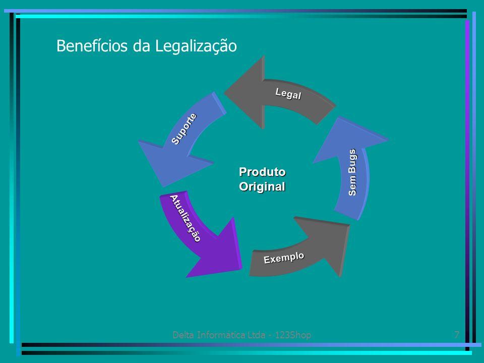Delta Informática Ltda - 123Shop7 Benefícios da Legalização ProdutoOriginal SuporteLegal Sem Bugs Exemplo Atualização