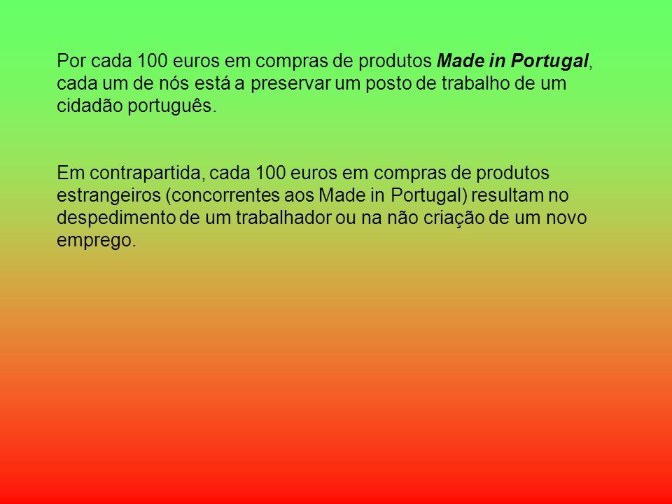 Por cada 100 euros em compras de produtos Made in Portugal, cada um de nós está a preservar um posto de trabalho de um cidadão português. Em contrapar