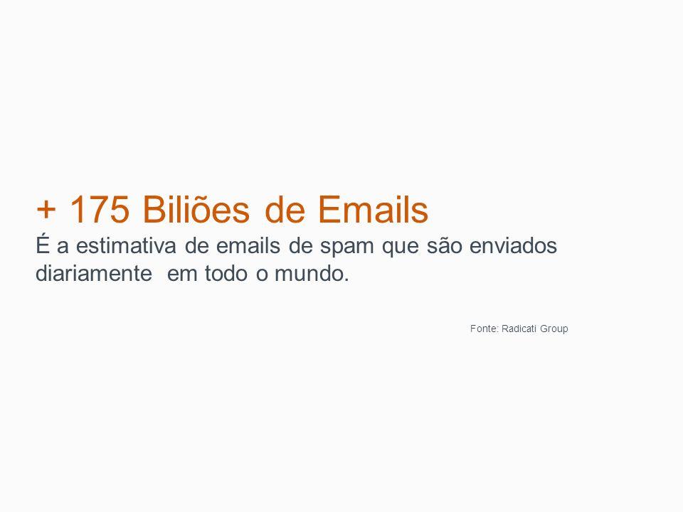IMPORTÂNCIA DO EMAIL MARKETING PAG. 18 XXXXXXXXXXXXXXX PAG. 18 xxxxxx xxxxxxxxxxxxxxxxx + 175 Biliões de Emails É a estimativa de emails de spam que s
