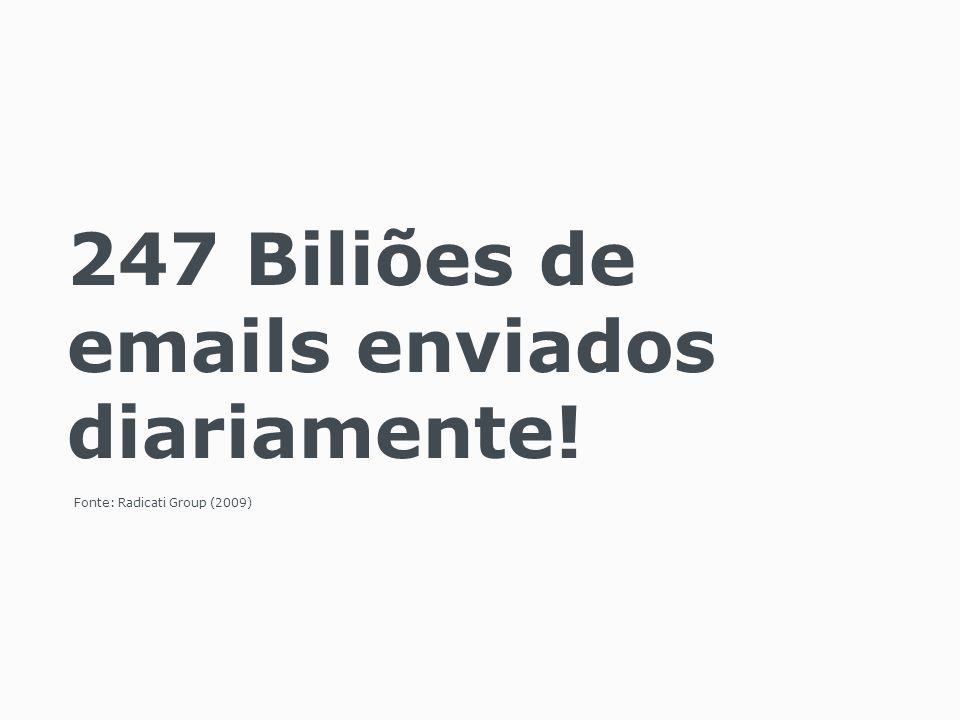 IMPORTÂNCIA DO EMAIL MARKETING PAG. 3 Importância do Email Marketing Email Marketing Janeiro 2013
