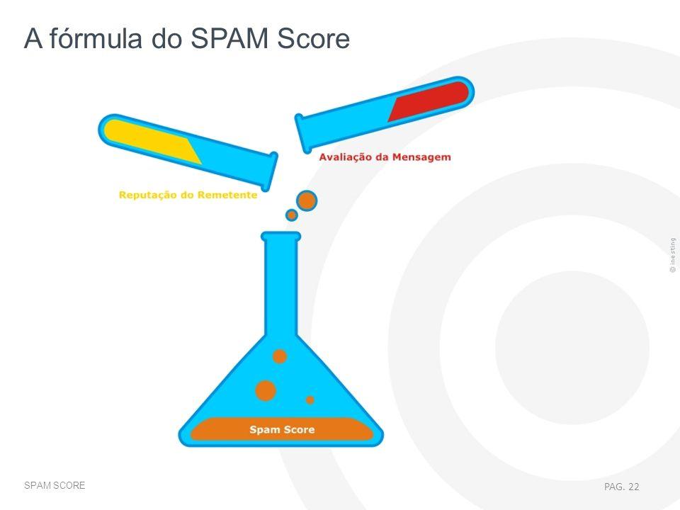 SPAM SCORE A fórmula do SPAM Score PAG. 22